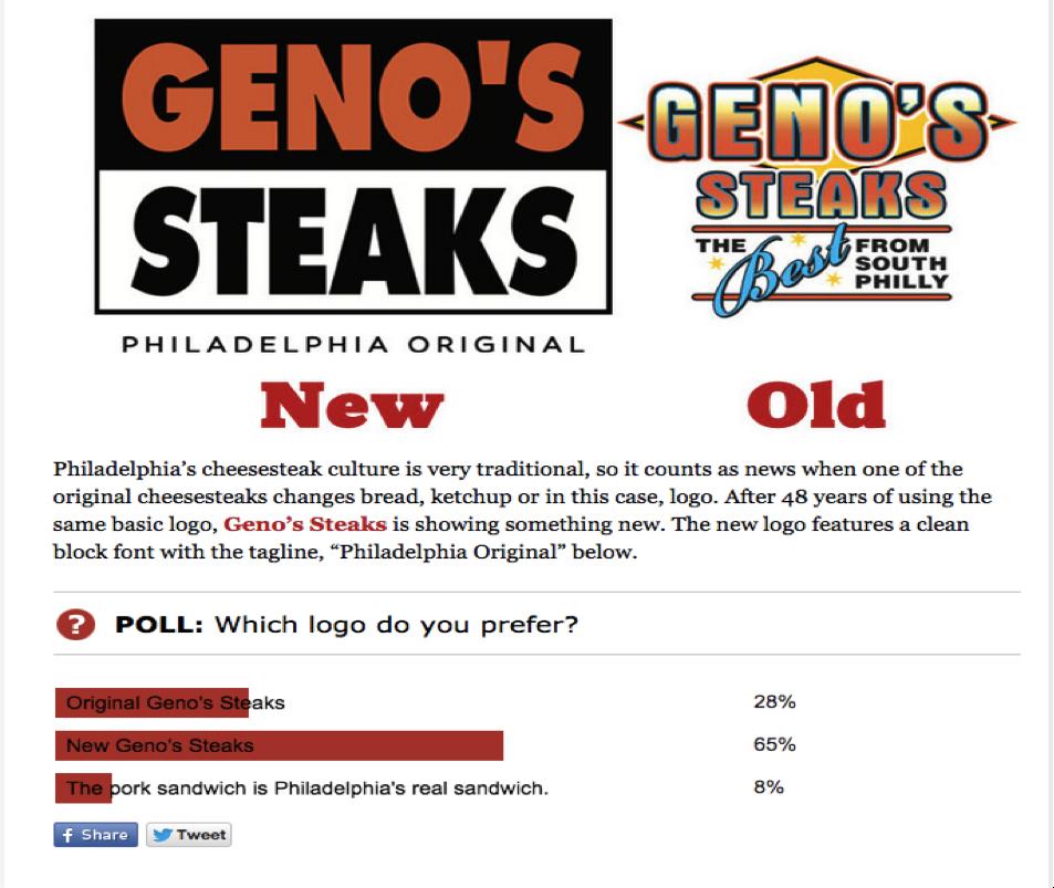Genos_PhillyMagPoll