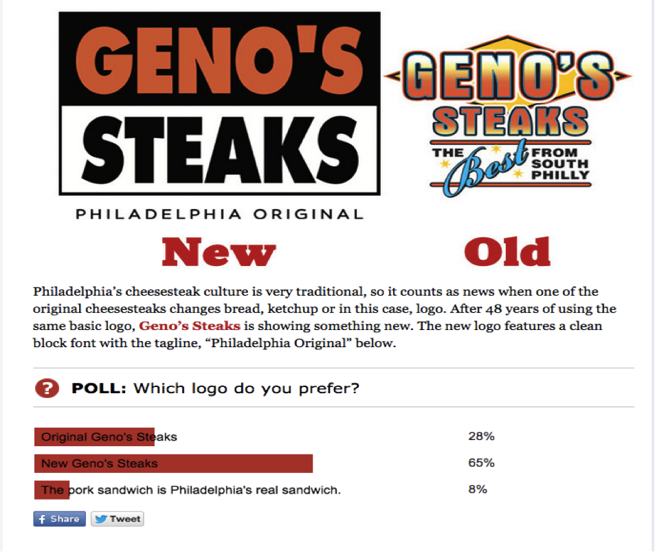 Genos_PhillyMagPoll